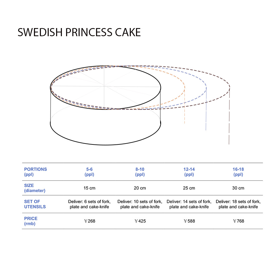 cakes sizes 2018-princesscake