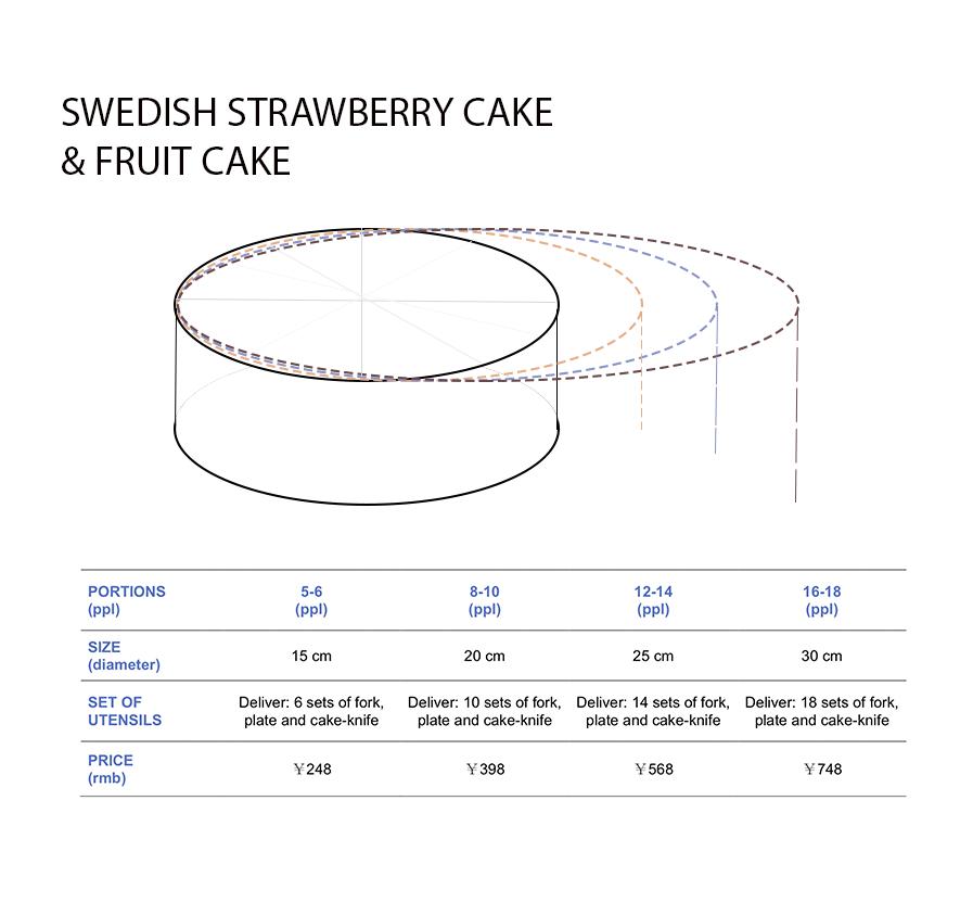 strawberry & fruitcake